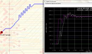 Signal Integrity Simulation